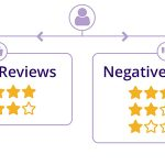 review gating info graphic